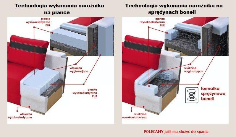 Technologia_meblearkadius_pl